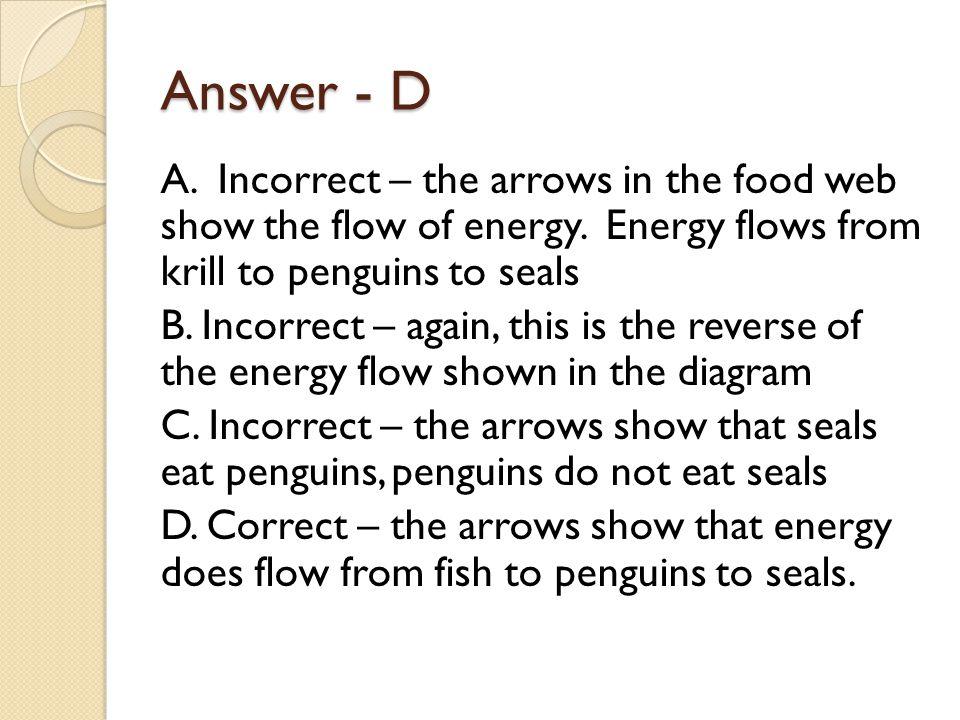 Answer - D