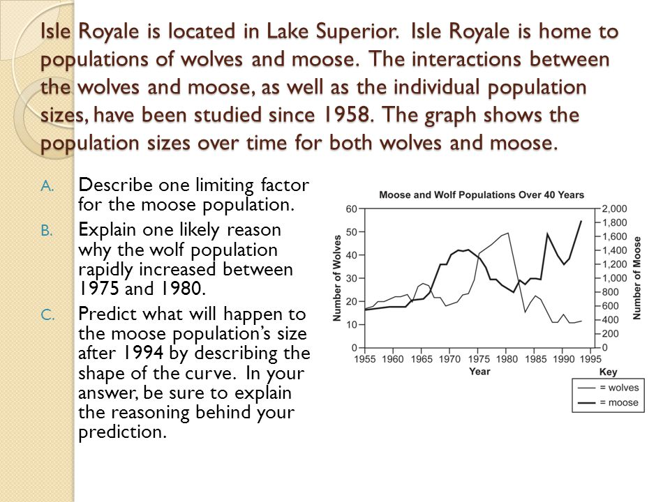 Isle Royale is located in Lake Superior