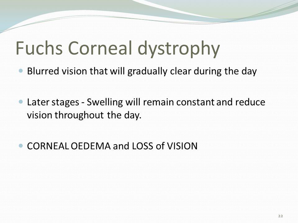 Fuchs Corneal dystrophy