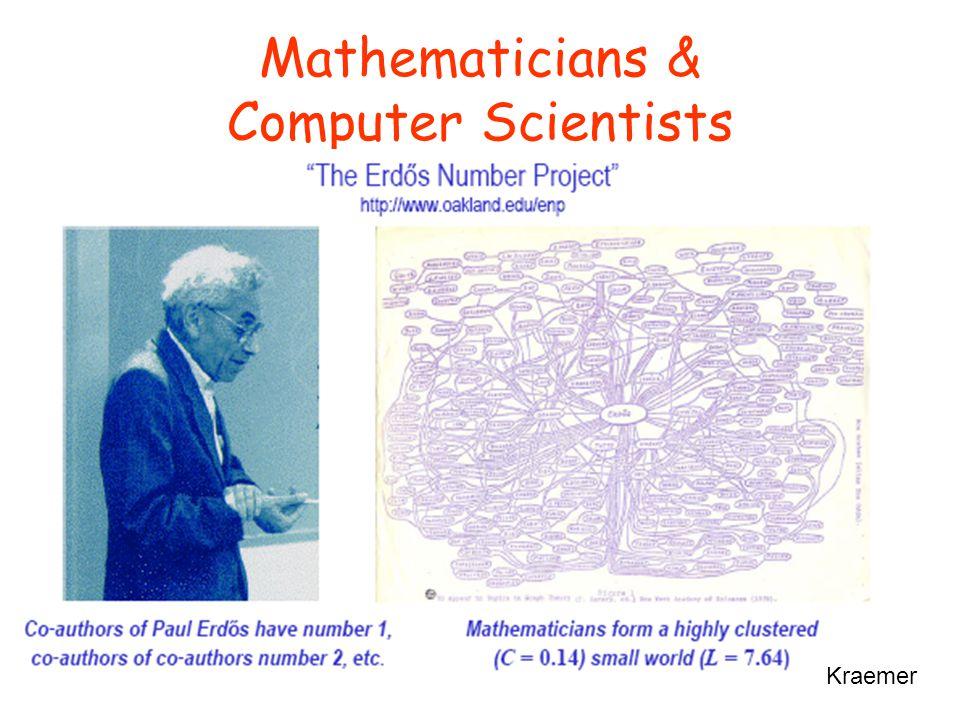 Mathematicians & Computer Scientists