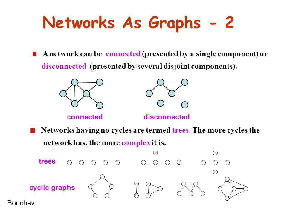 Networks As Graphs - 2 A network can be connected (presented by a single component) or. disconnected (presented by several disjoint components).