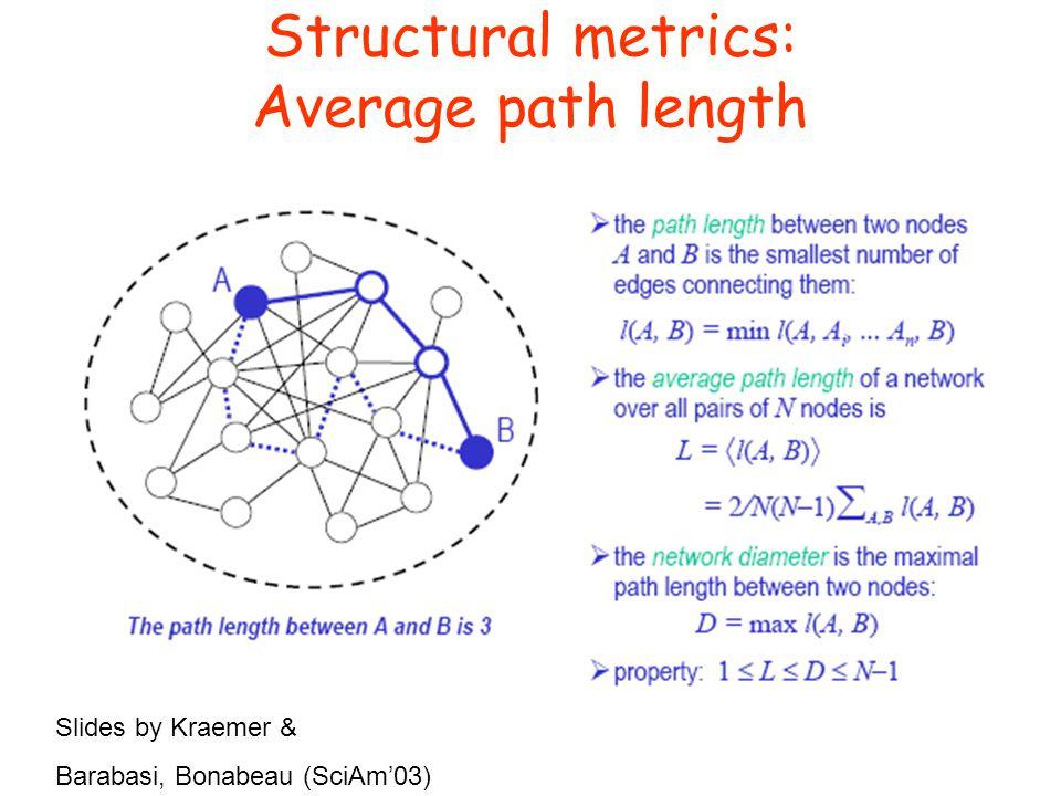Structural metrics: Average path length