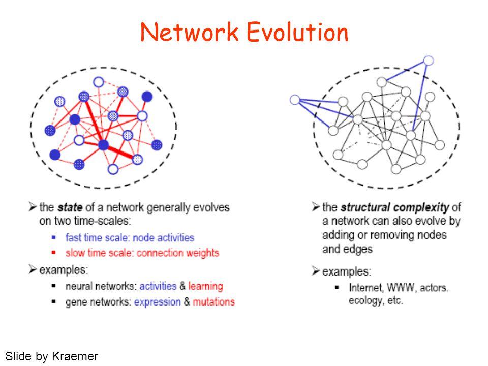 Network Evolution Slide by Kraemer