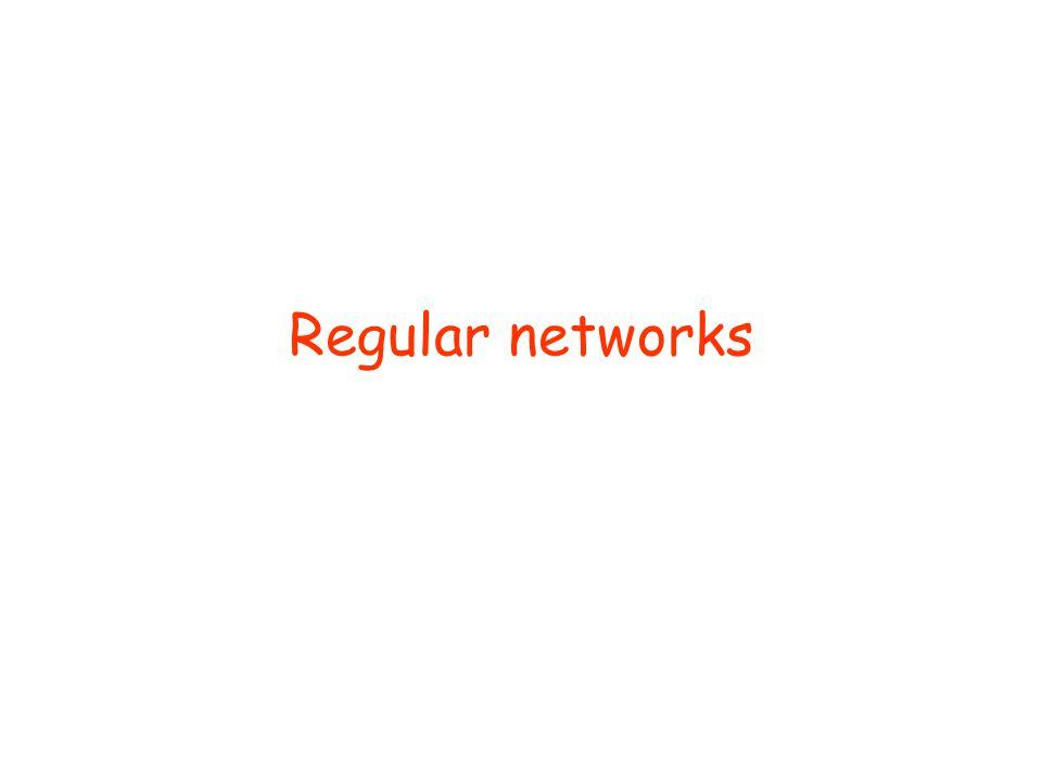 Regular networks