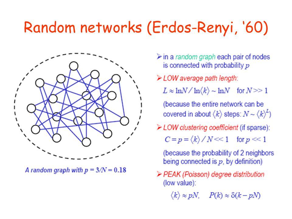 Random networks (Erdos-Renyi, '60)