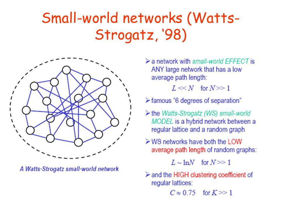 Small-world networks (Watts-Strogatz, '98)