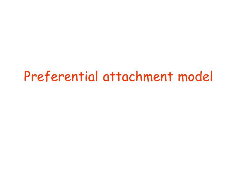 Preferential attachment model
