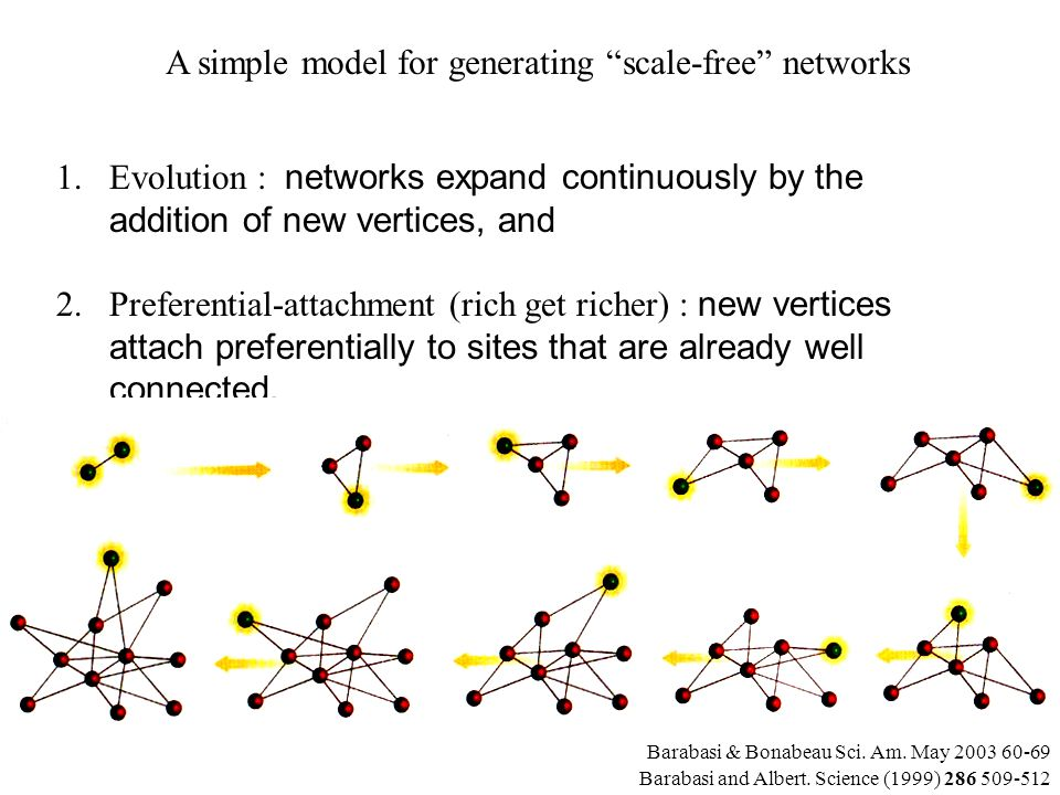 A simple model for generating scale-free networks