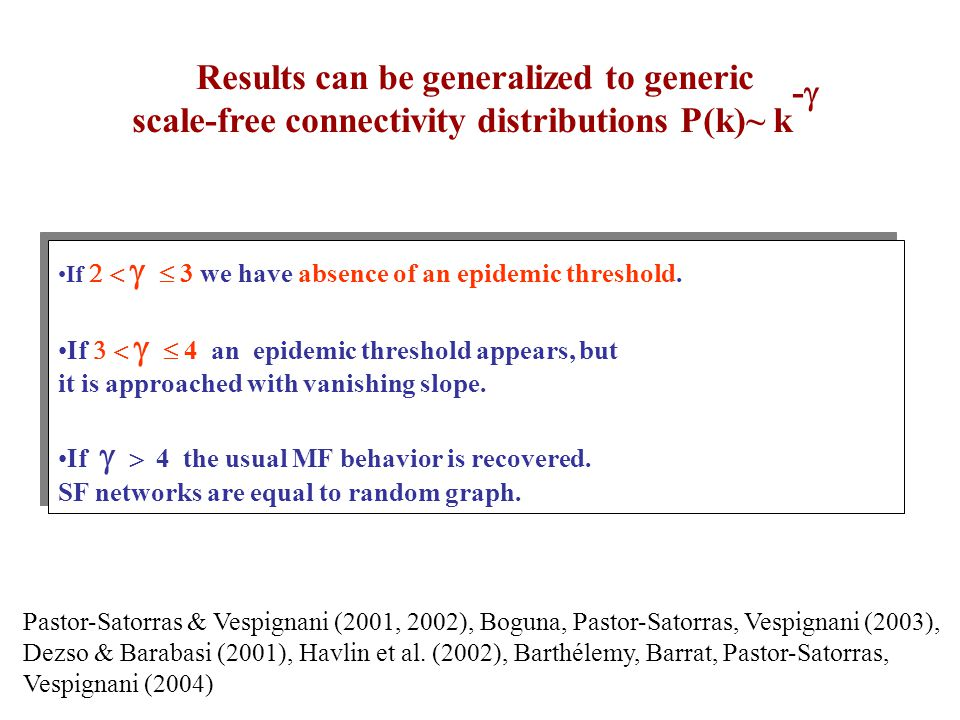 Results can be generalized to generic