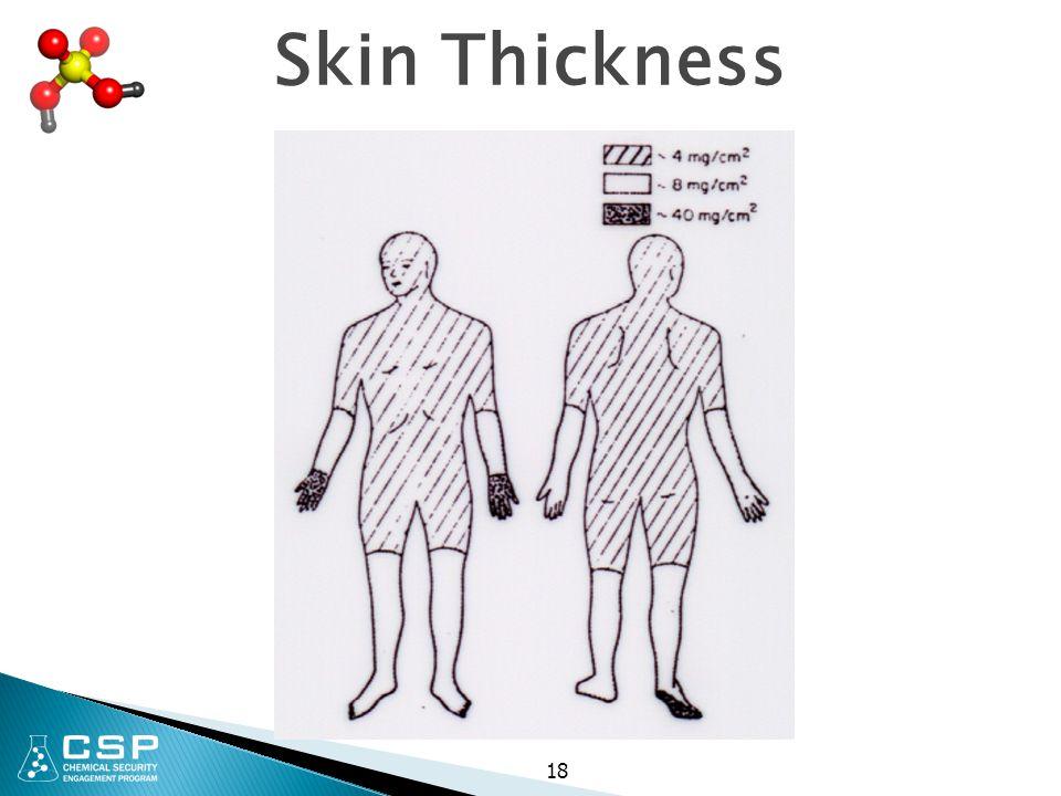 Skin Thickness 18