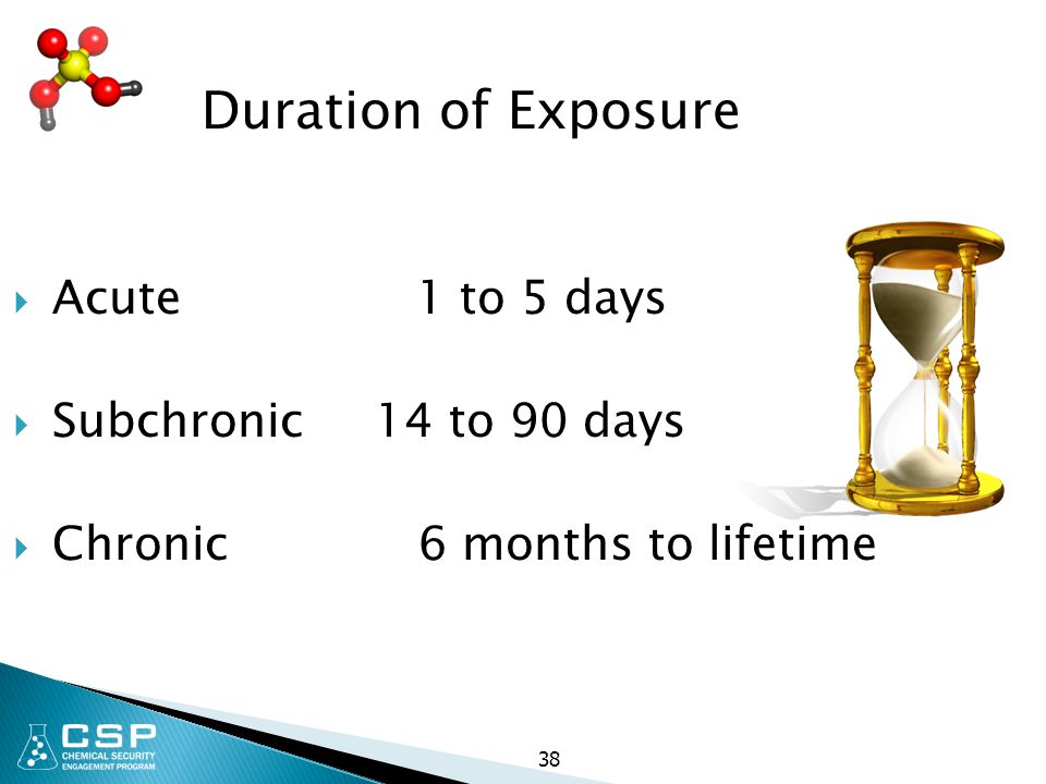 Duration of Exposure Acute 1 to 5 days Subchronic 14 to 90 days