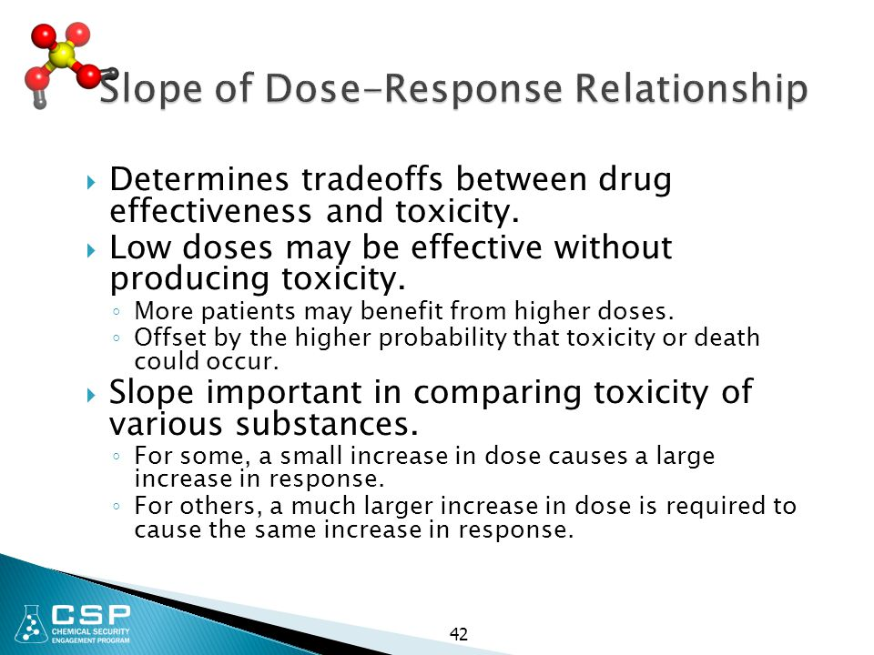 Slope of Dose-Response Relationship
