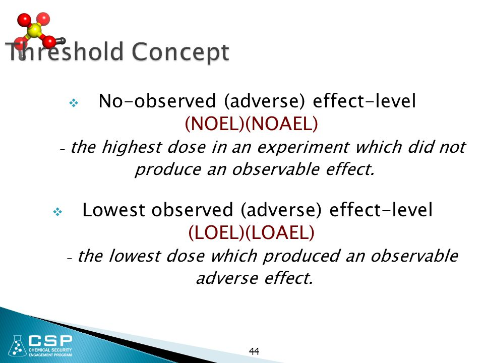 Threshold Concept No-observed (adverse) effect-level (NOEL)(NOAEL)