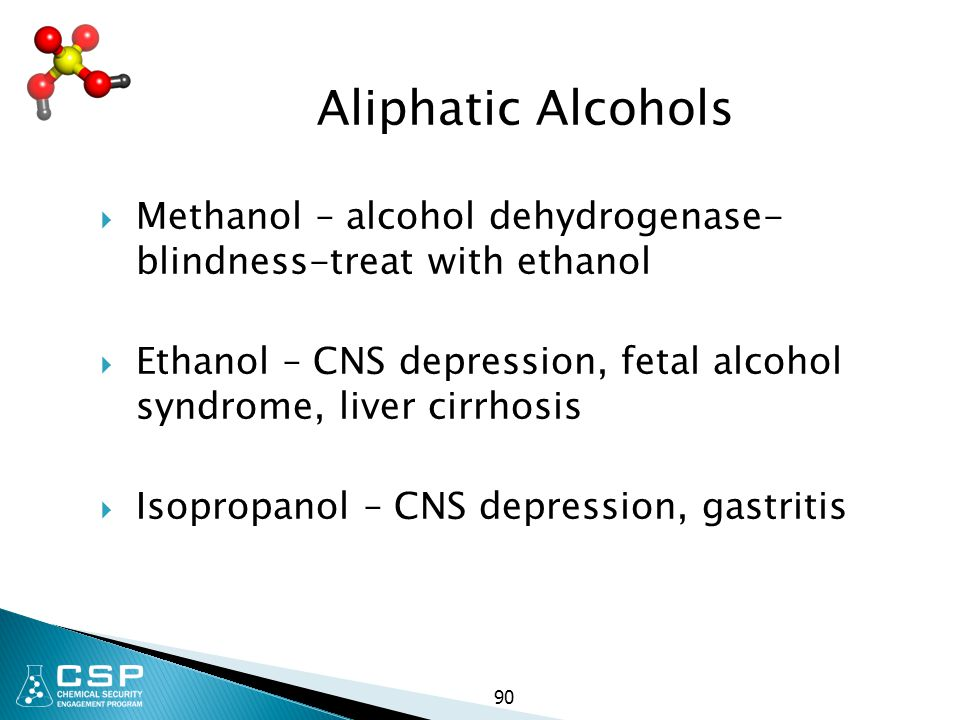Aliphatic Alcohols Methanol – alcohol dehydrogenase- blindness-treat with ethanol.