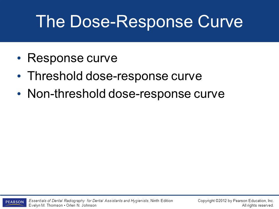 The Dose-Response Curve