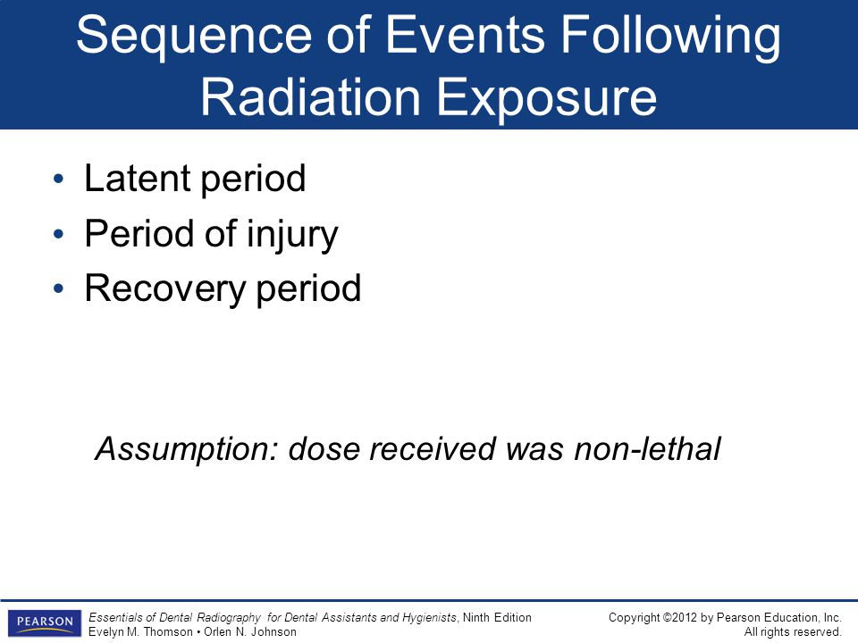 Sequence of Events Following Radiation Exposure