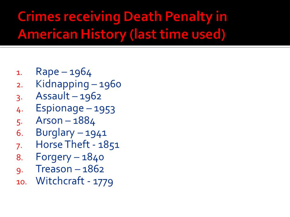 Crimes receiving Death Penalty in American History (last time used)