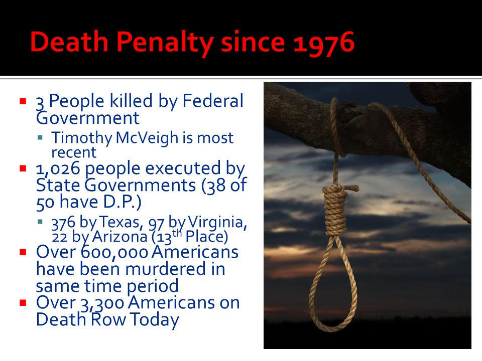 Death Penalty since 1976 3 People killed by Federal Government