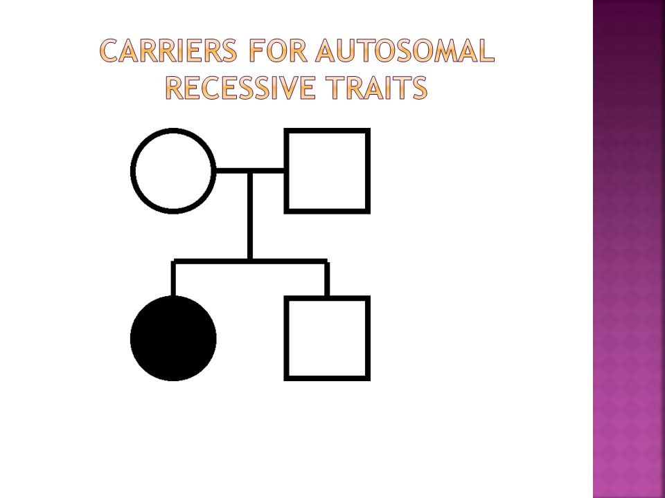 Carriers for Autosomal recessive traits