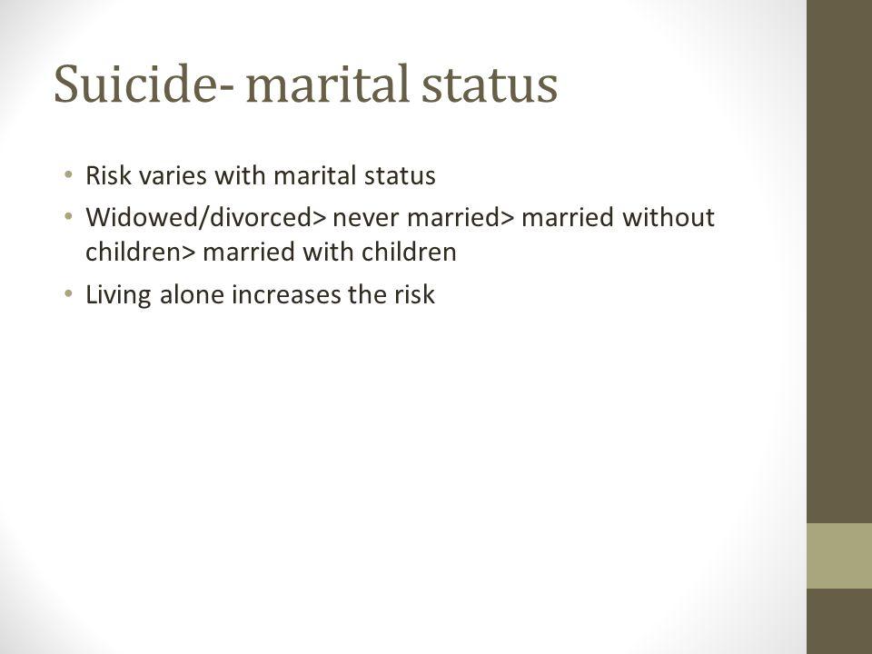 Suicide- marital status