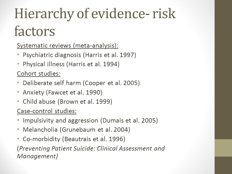 Hierarchy of evidence- risk factors