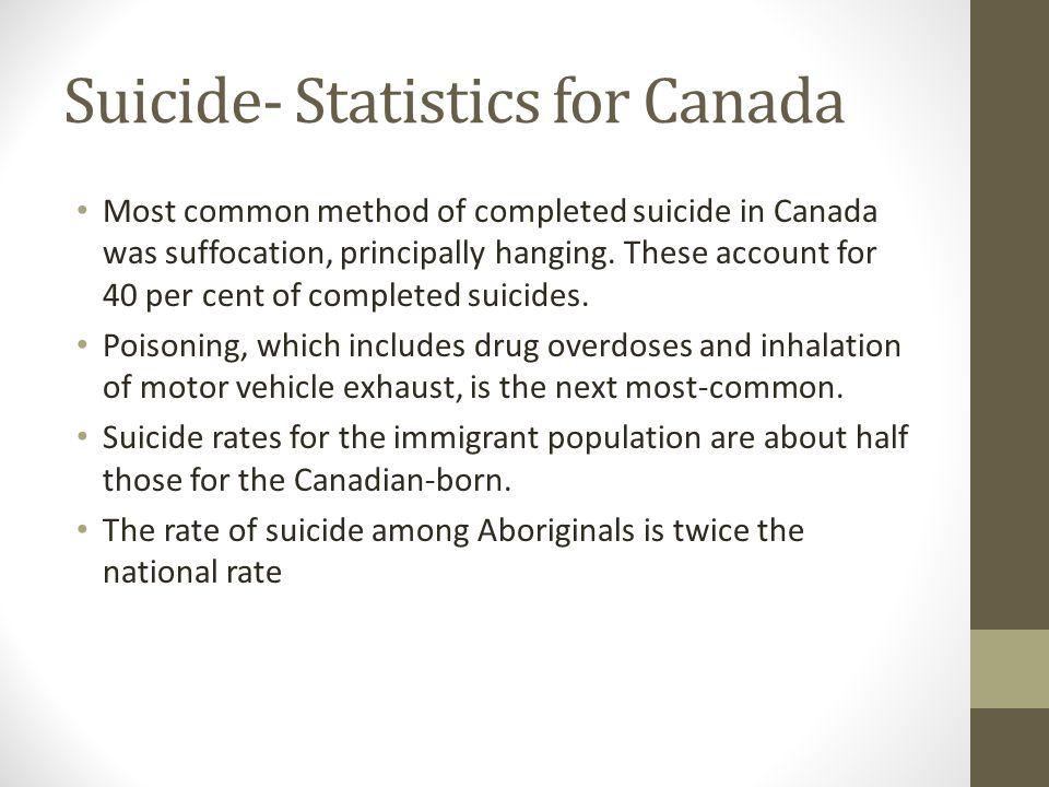 Suicide- Statistics for Canada