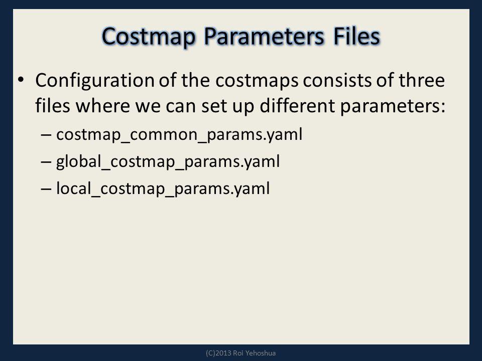 Costmap Parameters Files
