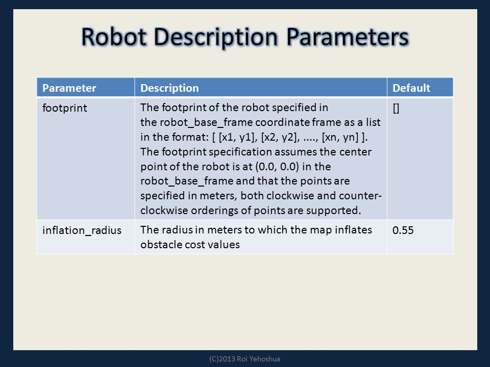 Robot Description Parameters