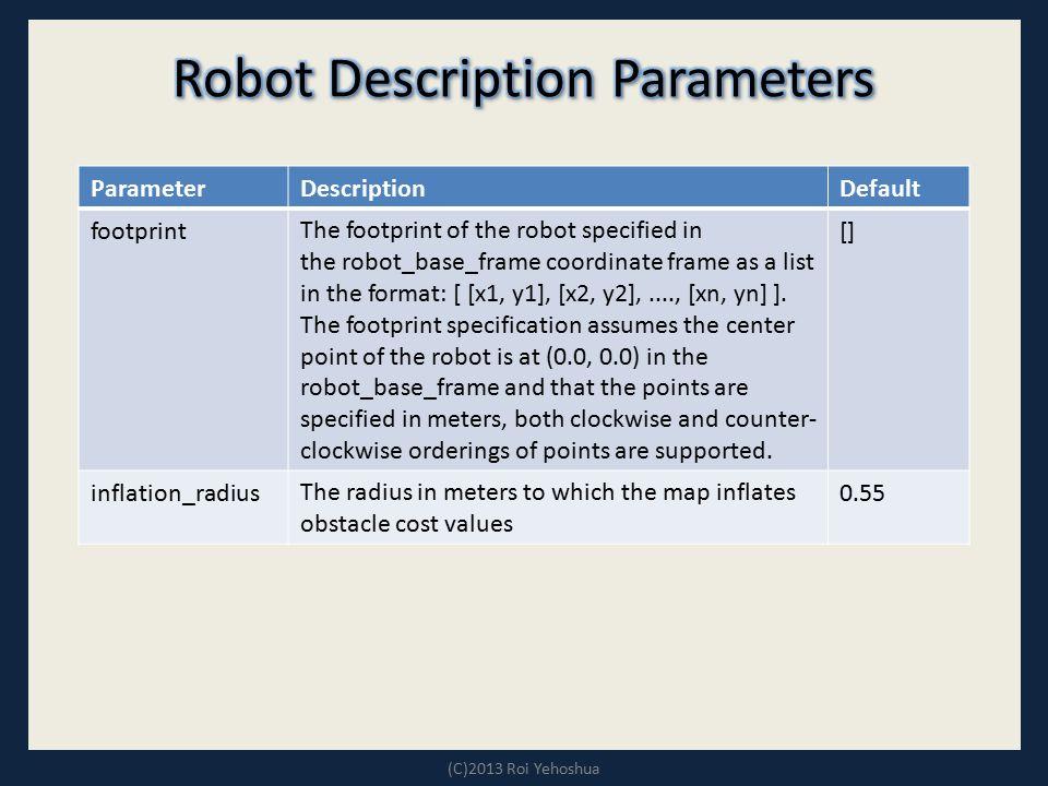 Robot Description Parameters