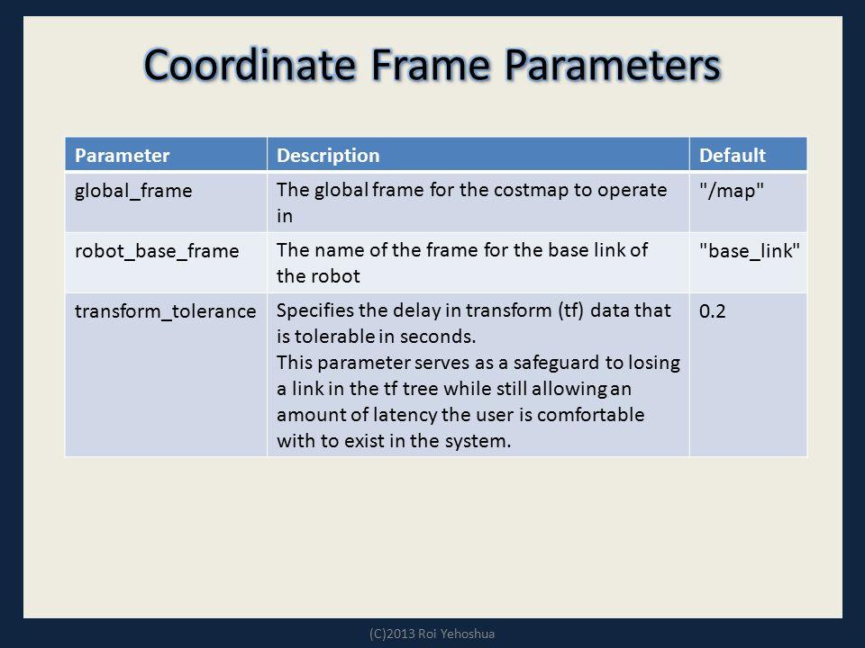 Coordinate Frame Parameters
