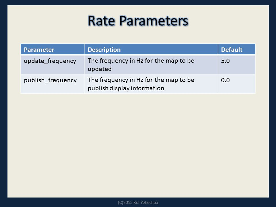 Rate Parameters Default Description Parameter 5.0