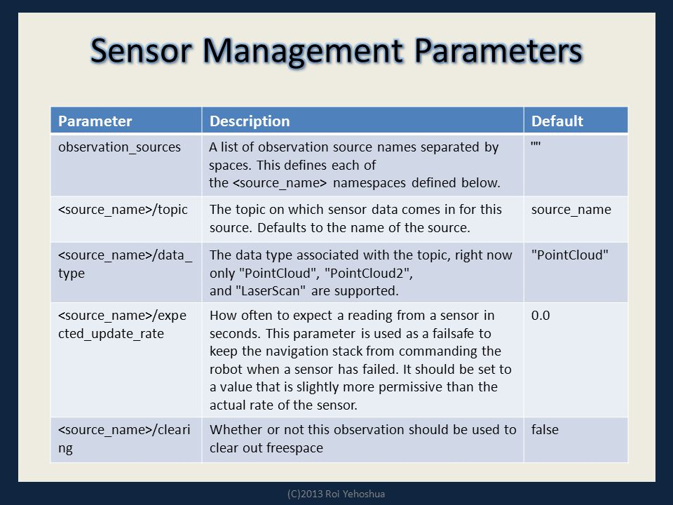 Sensor Management Parameters