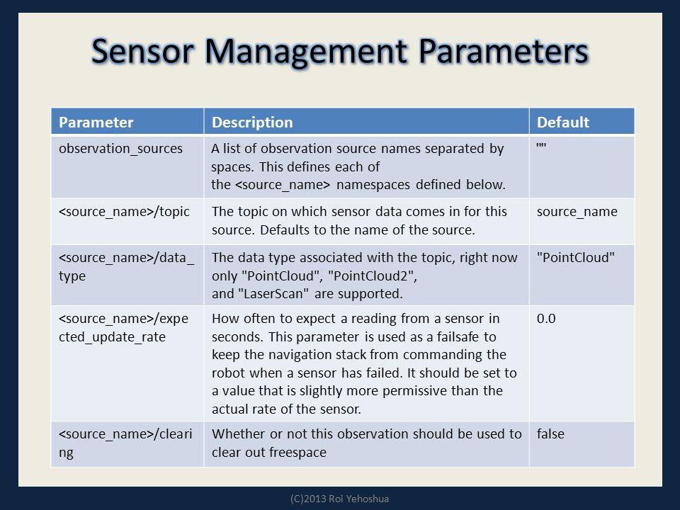Sensor Management Parameters