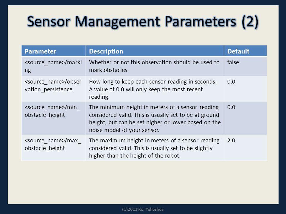 Sensor Management Parameters (2)