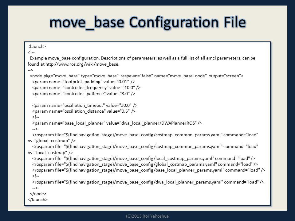 move_base Configuration File