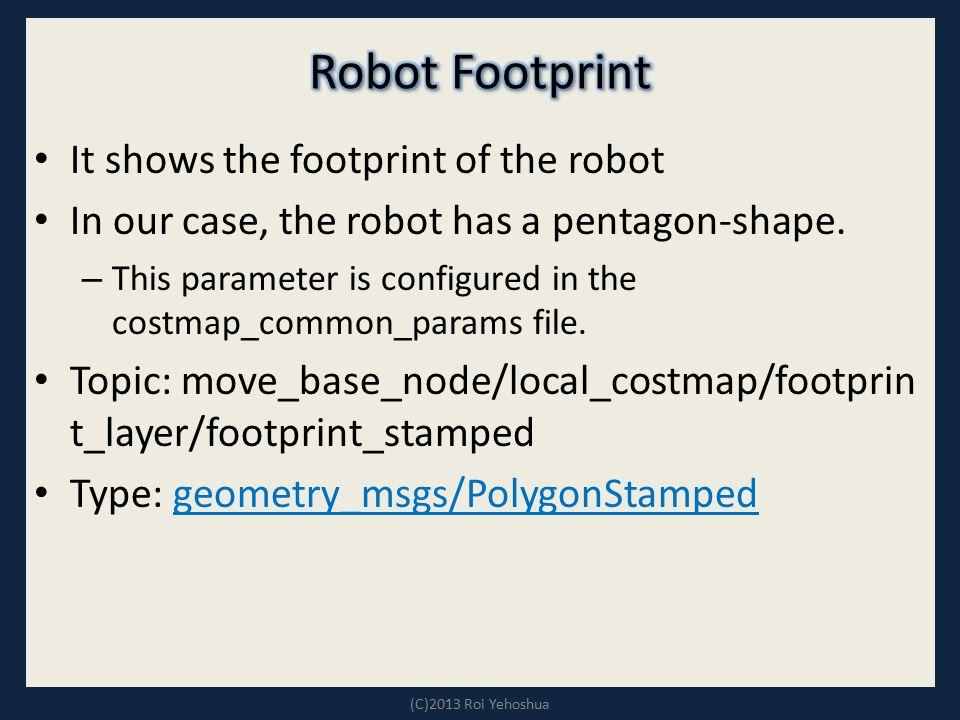 Robot Footprint It shows the footprint of the robot
