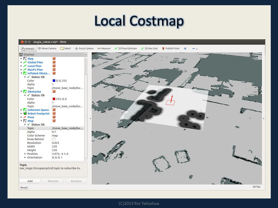 Local Costmap (C)2013 Roi Yehoshua