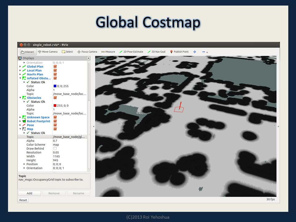 Global Costmap (C)2013 Roi Yehoshua
