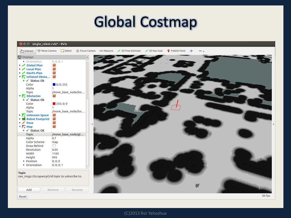 Global Costmap (C)2013 Roi Yehoshua