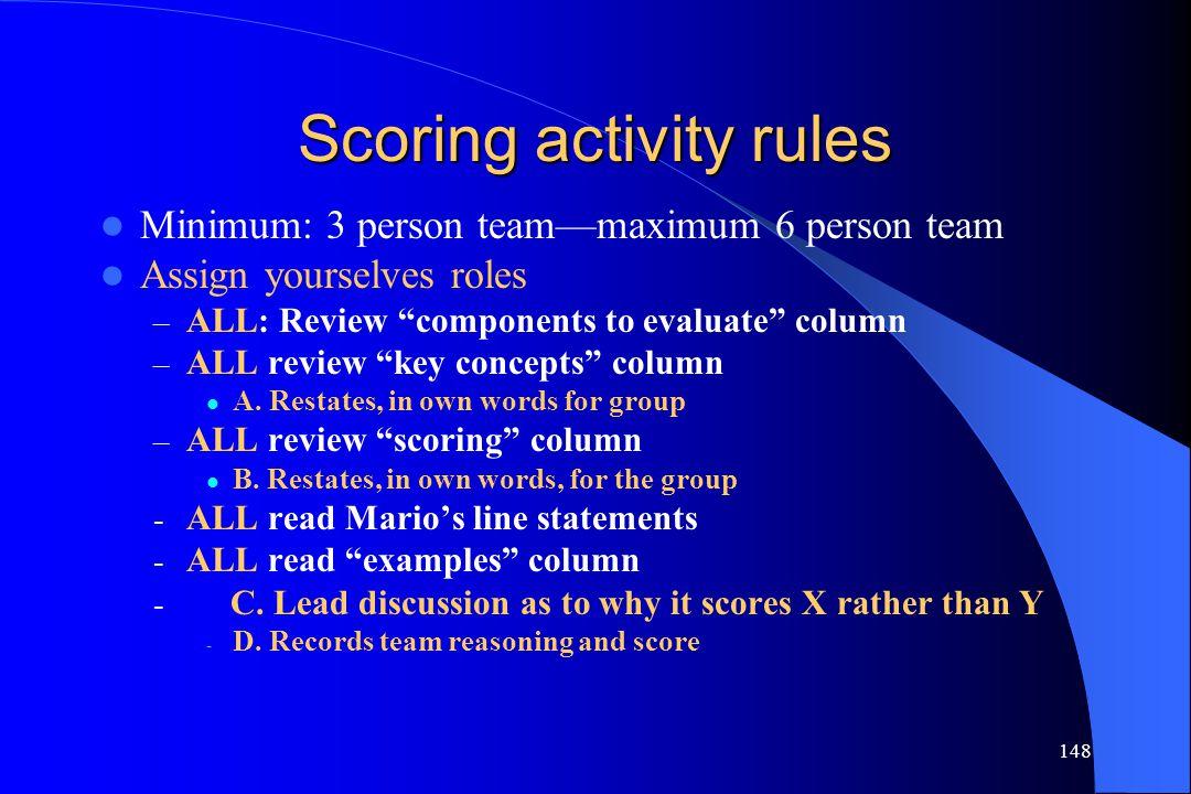 Scoring activity rules