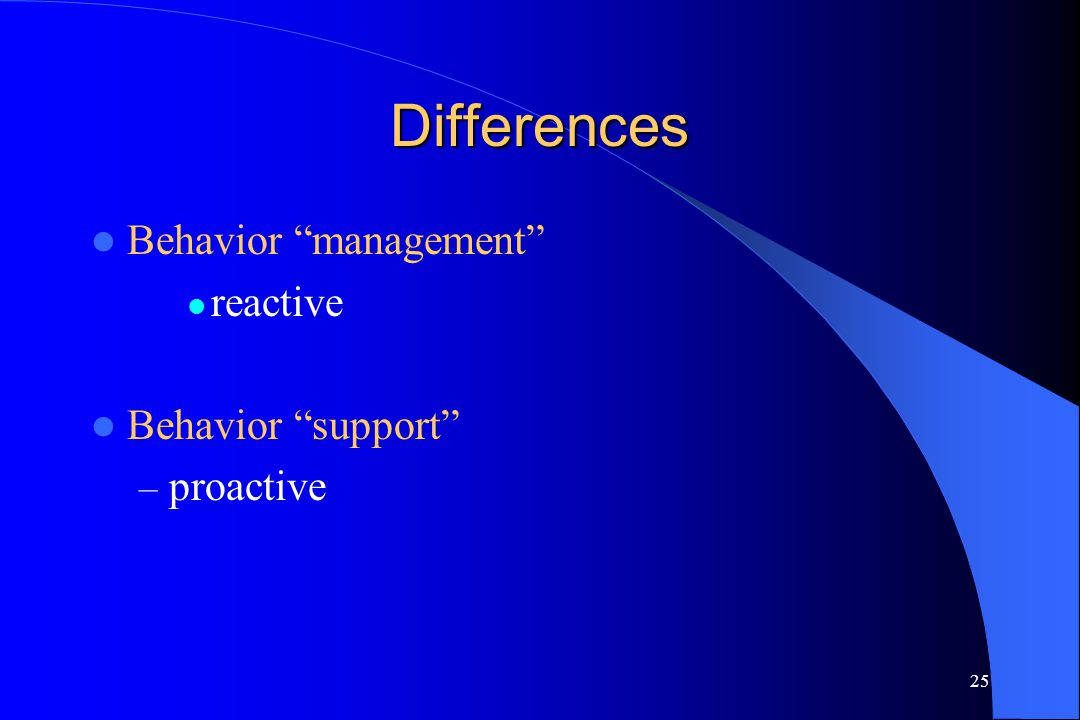 Differences Behavior management reactive Behavior support