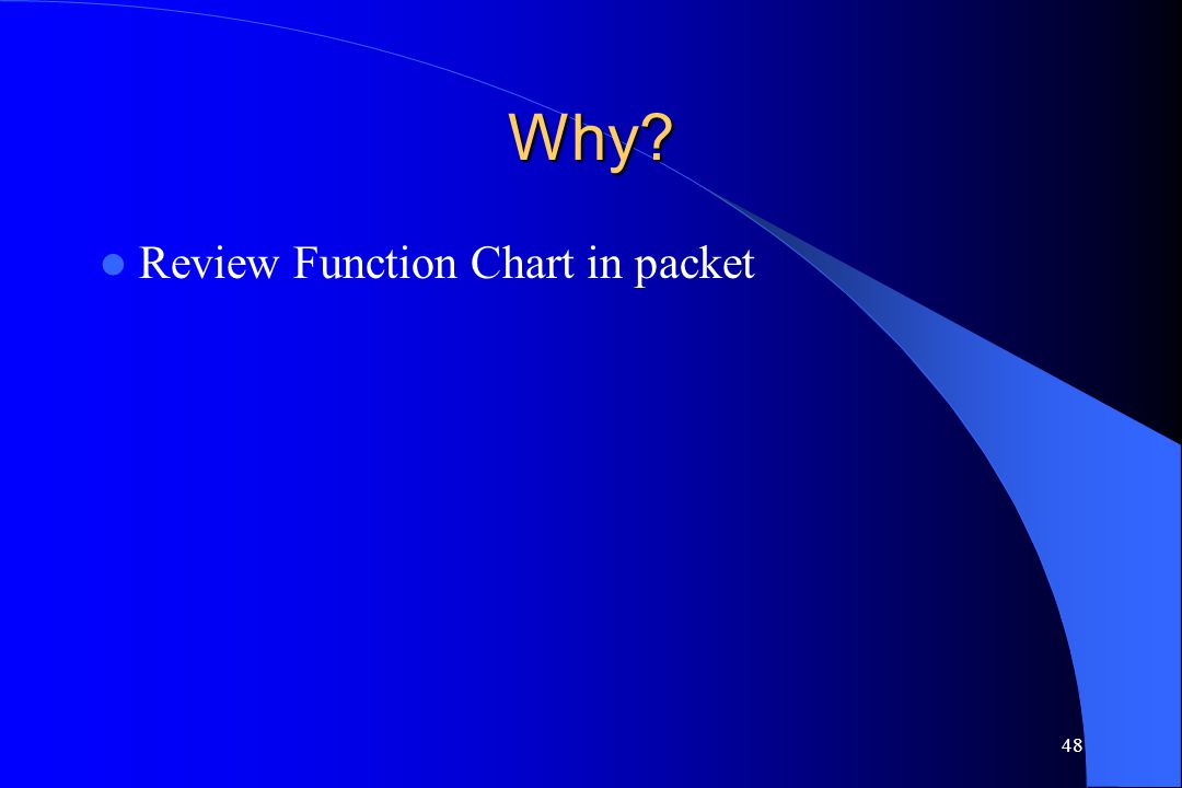Why Review Function Chart in packet