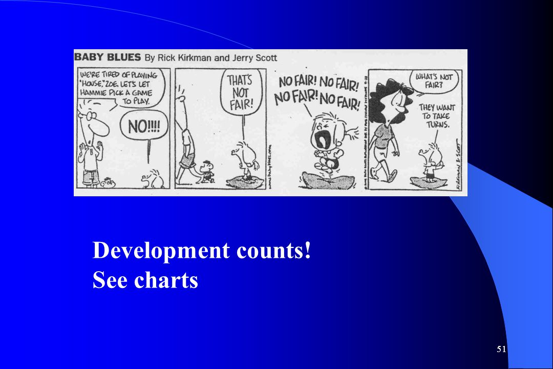 Development counts! See charts