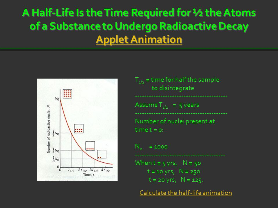 A Half-Life Is the Time Required for ½ the Atoms of a Substance to Undergo Radioactive Decay Applet Animation