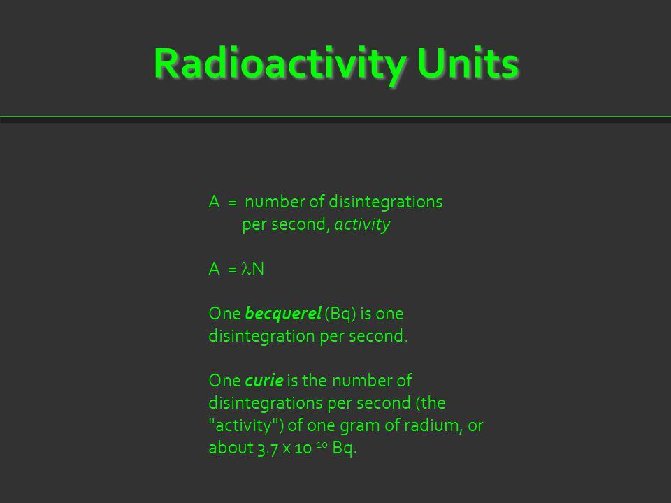 Radioactivity Units