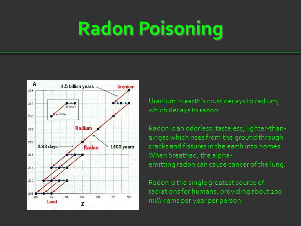 Radon Poisoning Uranium in earth s crust decays to radium, which decays to radon.