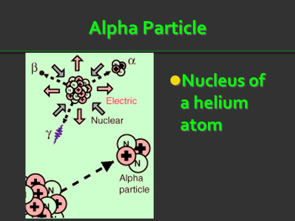 Alpha Particle Nucleus of a helium atom