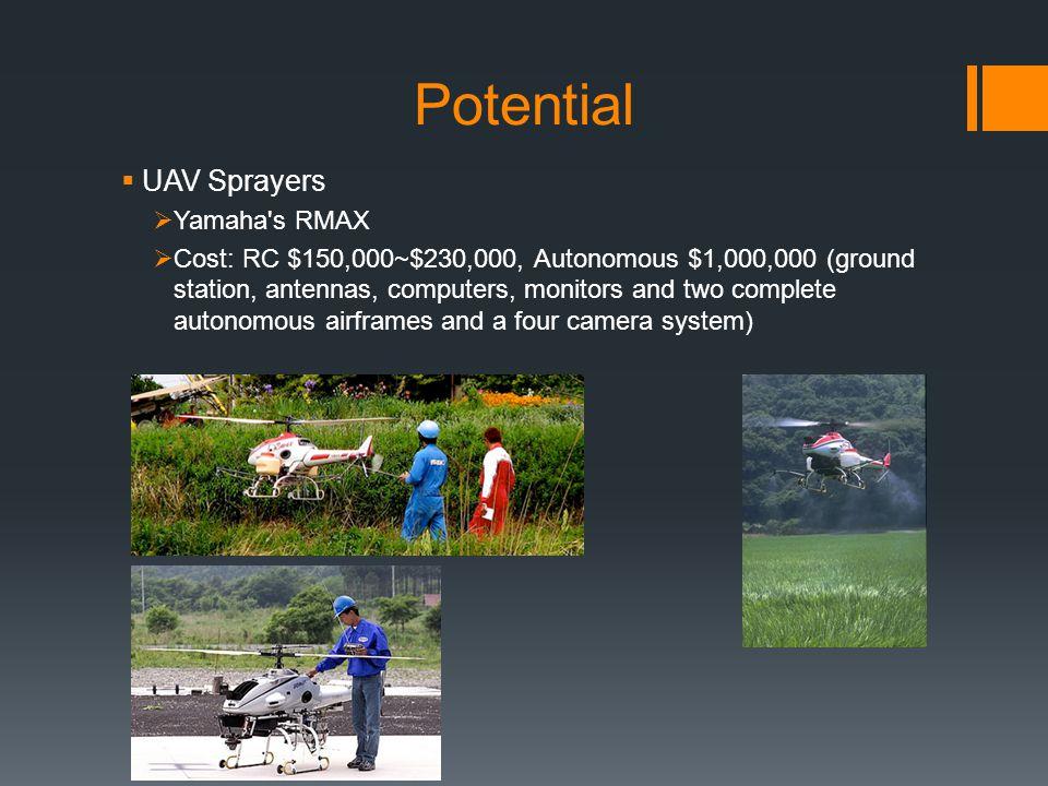 Potential UAV Sprayers Yamaha s RMAX