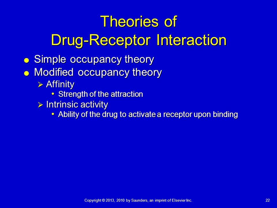 Theories of Drug-Receptor Interaction