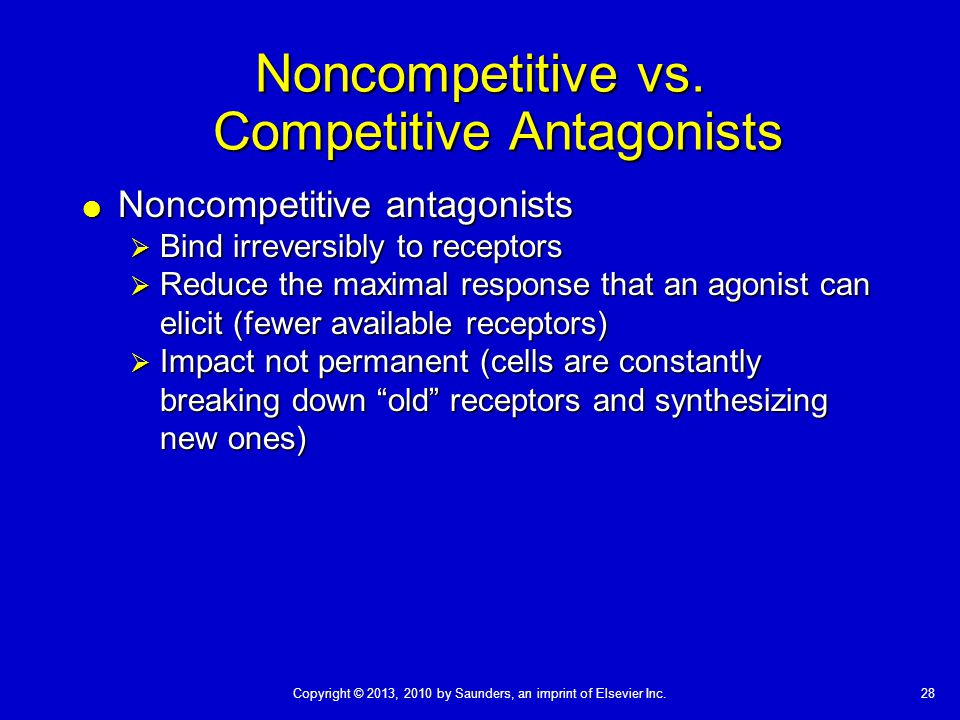 Noncompetitive vs. Competitive Antagonists